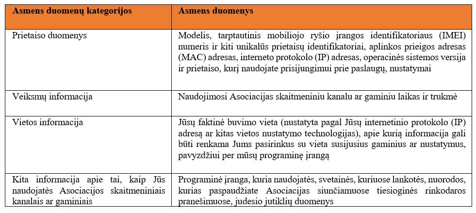 Duomenys 2